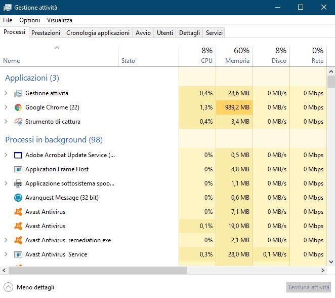 Gestione-attività Come si vede la memoria RAM di un PC con sistema operativo Microsoft Windows 10