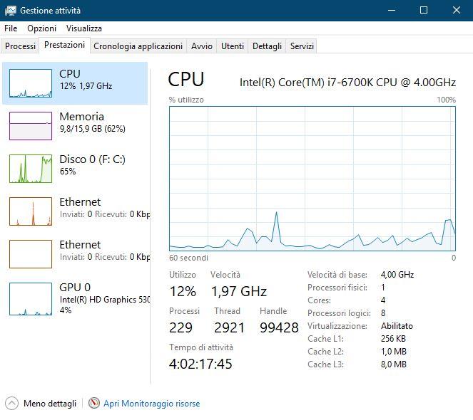 Prestazioni-del-PC Come si vede la memoria RAM di un PC con sistema operativo Microsoft Windows 10